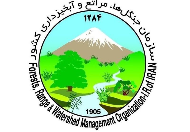 سازمان جنگل ها، مراتع و آبخیزداری کشور